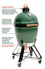 How do Big Green Eggs Work?
